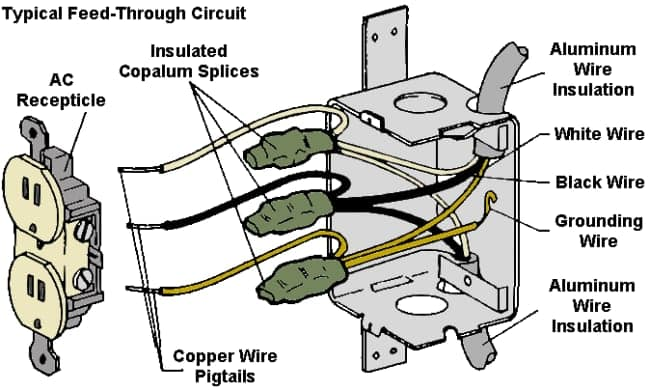 Stupendous Copper Pigtailing Aluminum Wiring Rjl Electrical Wiring Digital Resources Remcakbiperorg